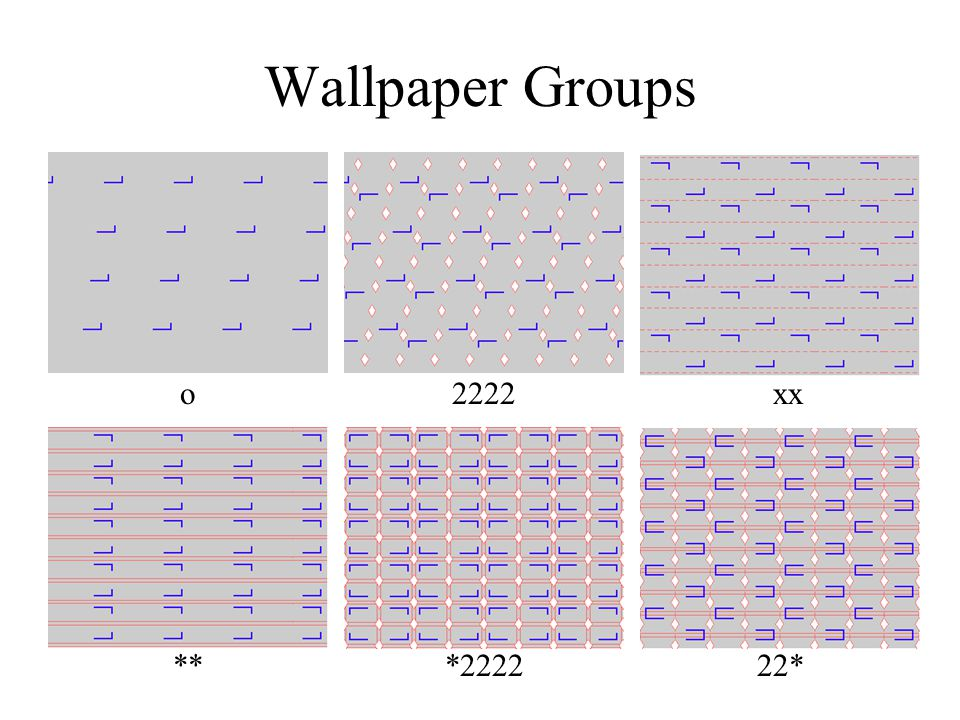 Wallpaper Groups o 2222 xx ** *2222 22*