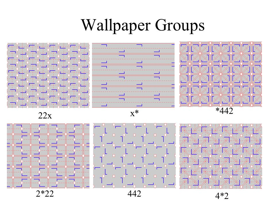 Wallpaper Groups *442 x* 22x 2*22 442 4*2