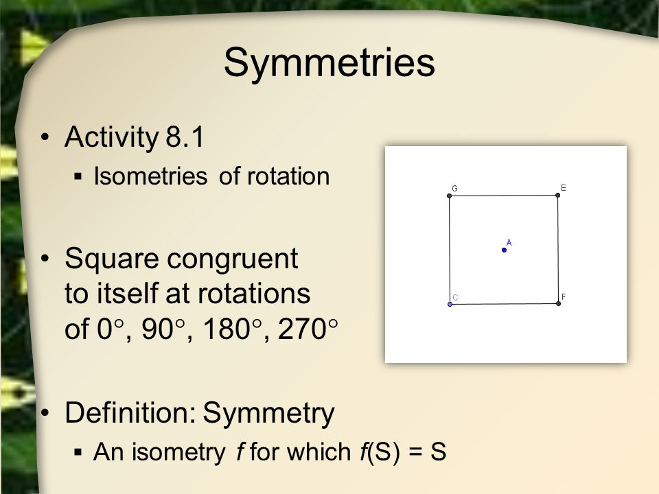 Symmetries Activity 8.1. Isometries of rotation. Square congruent to itself at rotations of 0, 90, 180, 270