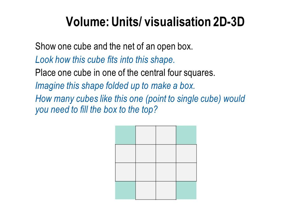 Volume: Units/ visualisation 2D-3D