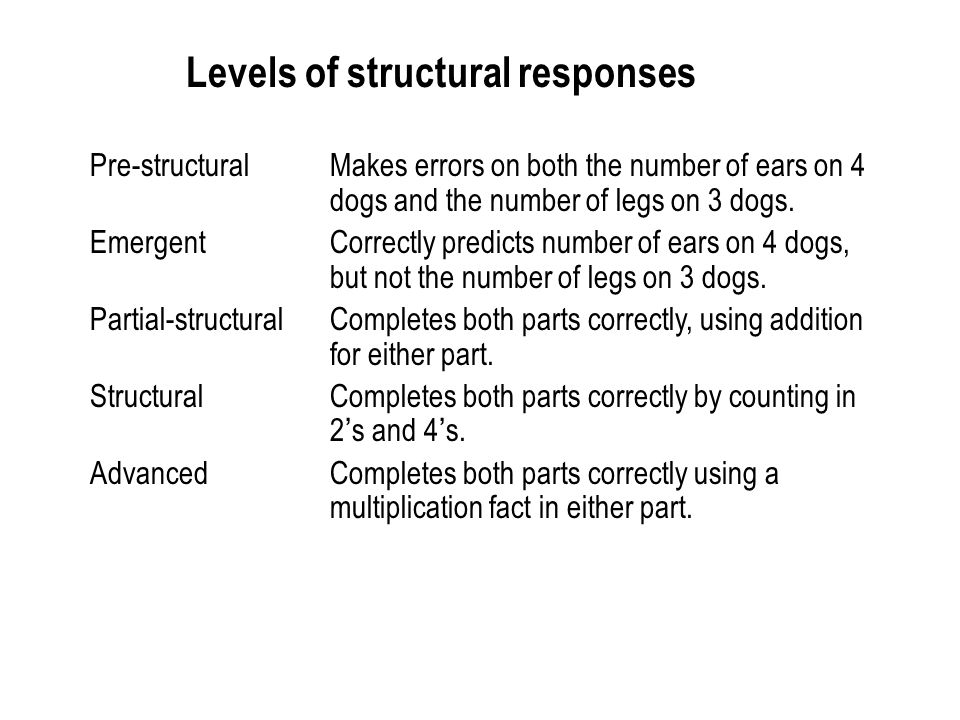 Levels of structural responses