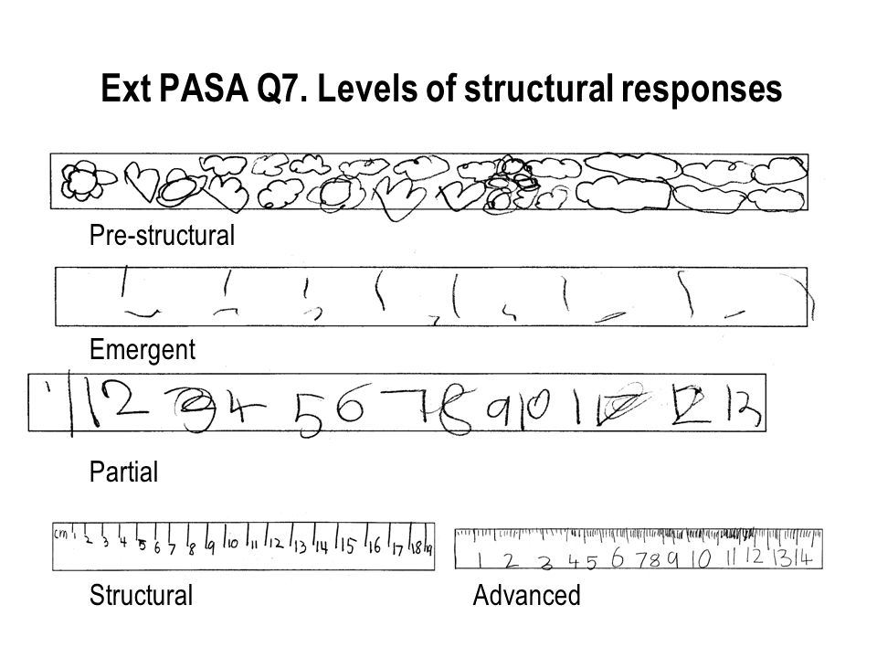 Ext PASA Q7. Levels of structural responses