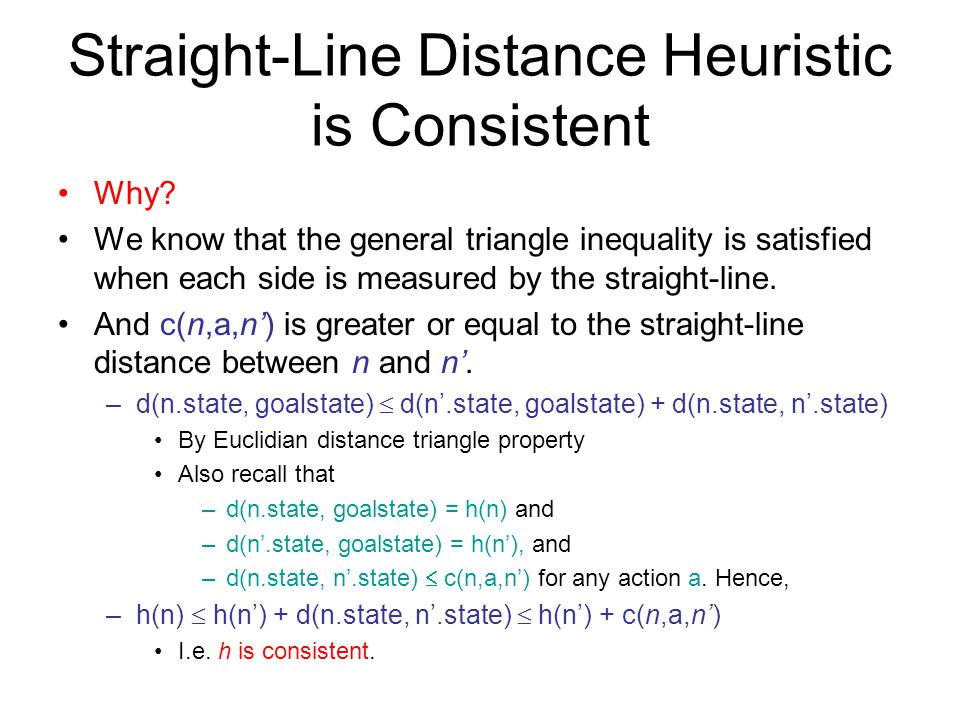 Straight-Line Distance Heuristic is Consistent