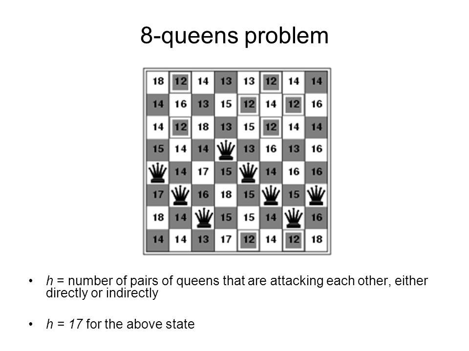 8-queens problem h = number of pairs of queens that are attacking each other, either directly or indirectly.