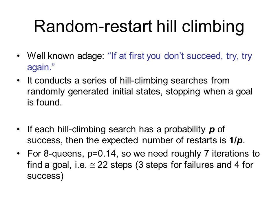 Random-restart hill climbing