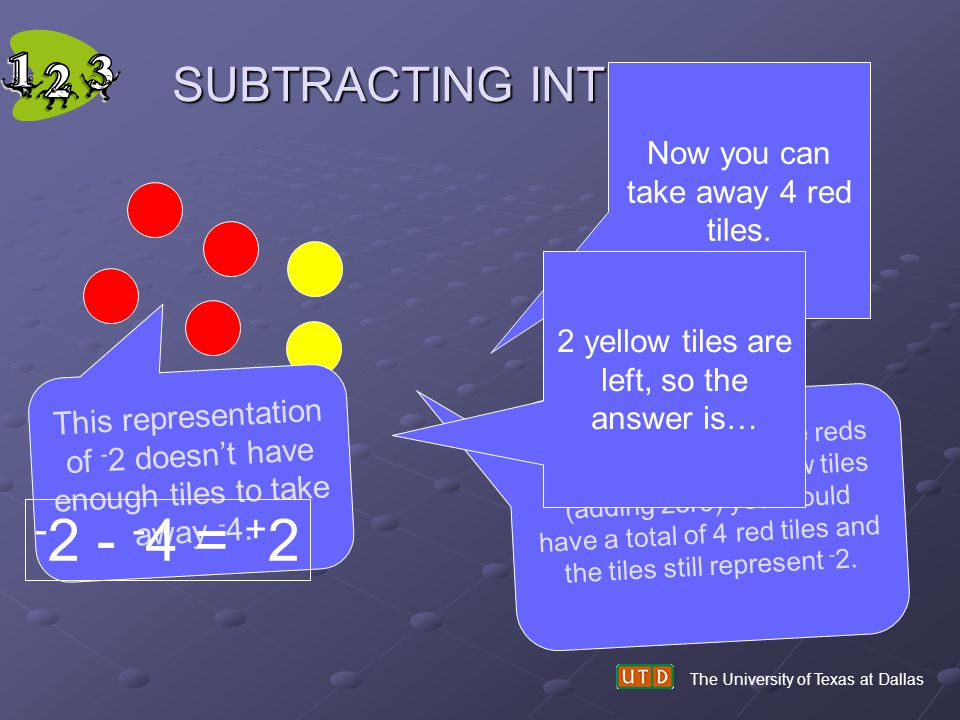 = +2 SUBTRACTING INTEGERS Now you can take away 4 red tiles.