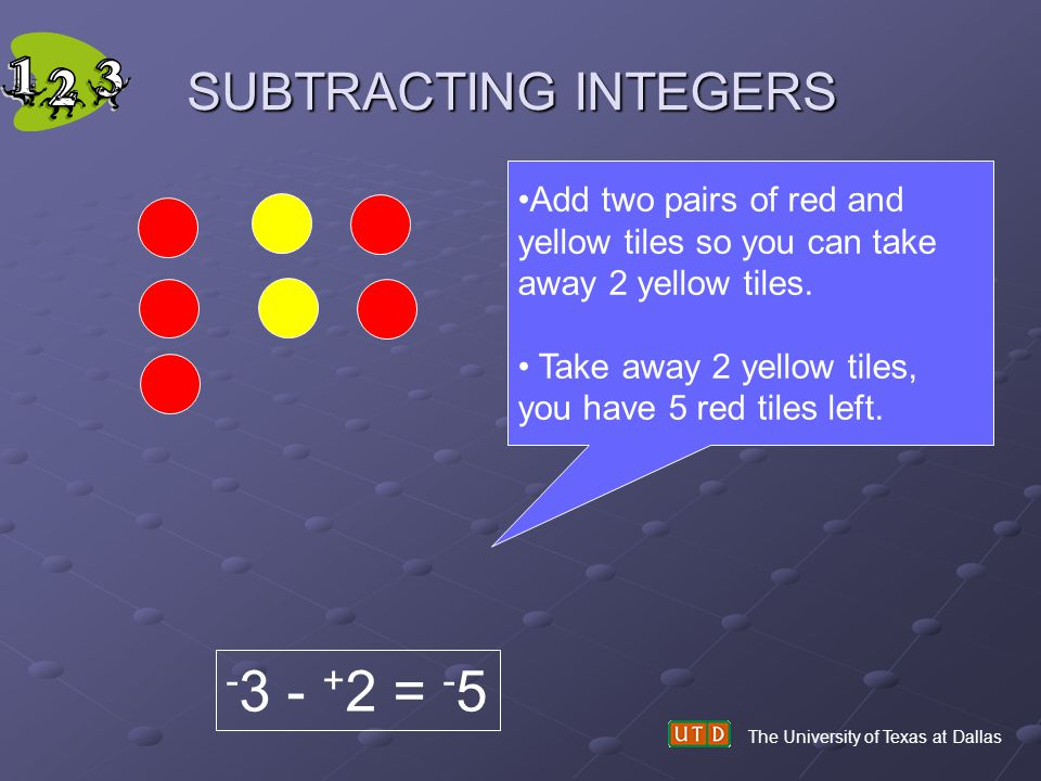 -3 - +2 = -5 SUBTRACTING INTEGERS