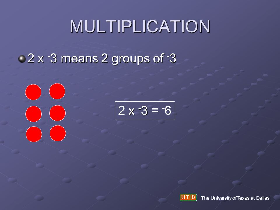 MULTIPLICATION 2 x -3 means 2 groups of -3 2 x -3 = -6