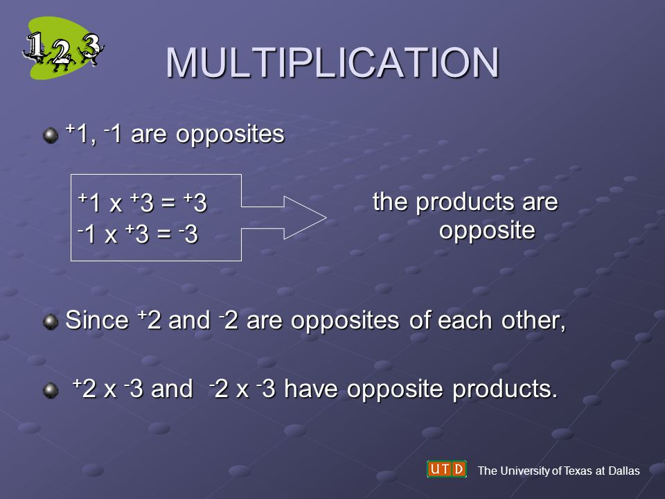 MULTIPLICATION +1, -1 are opposites the products are opposite
