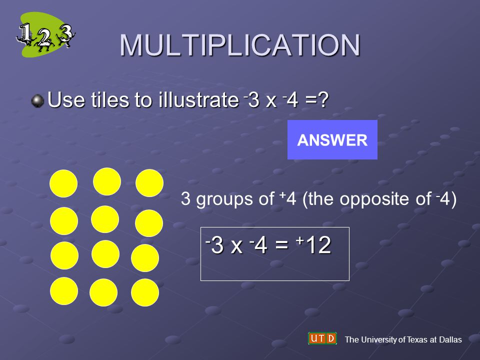 MULTIPLICATION -3 x -4 = +12 Use tiles to illustrate -3 x -4 =