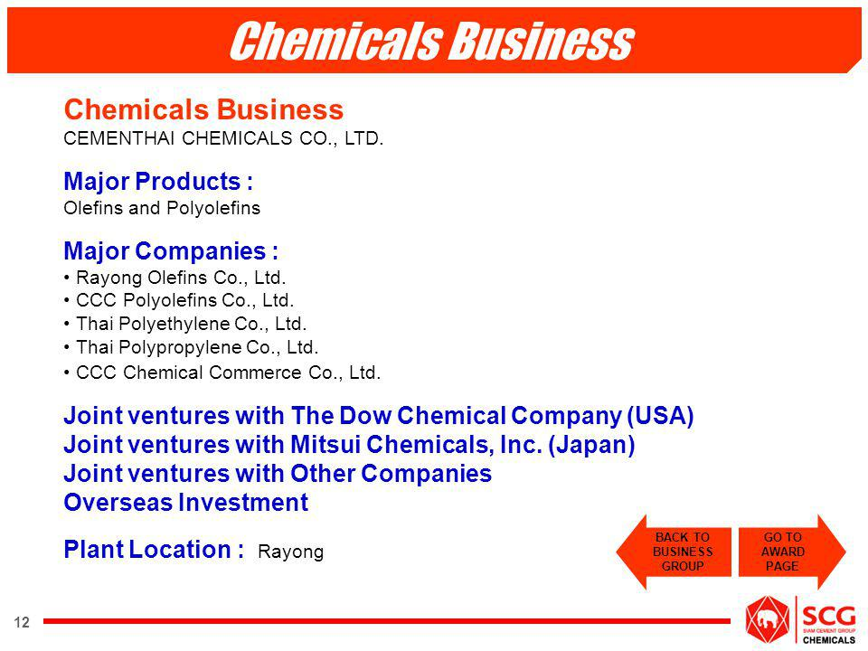 Chemicals Business Chemicals Business