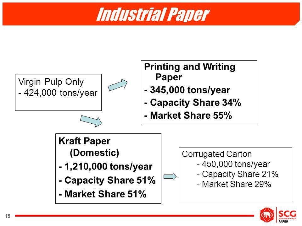 Industrial Paper Printing and Writing Paper - 345,000 tons/year