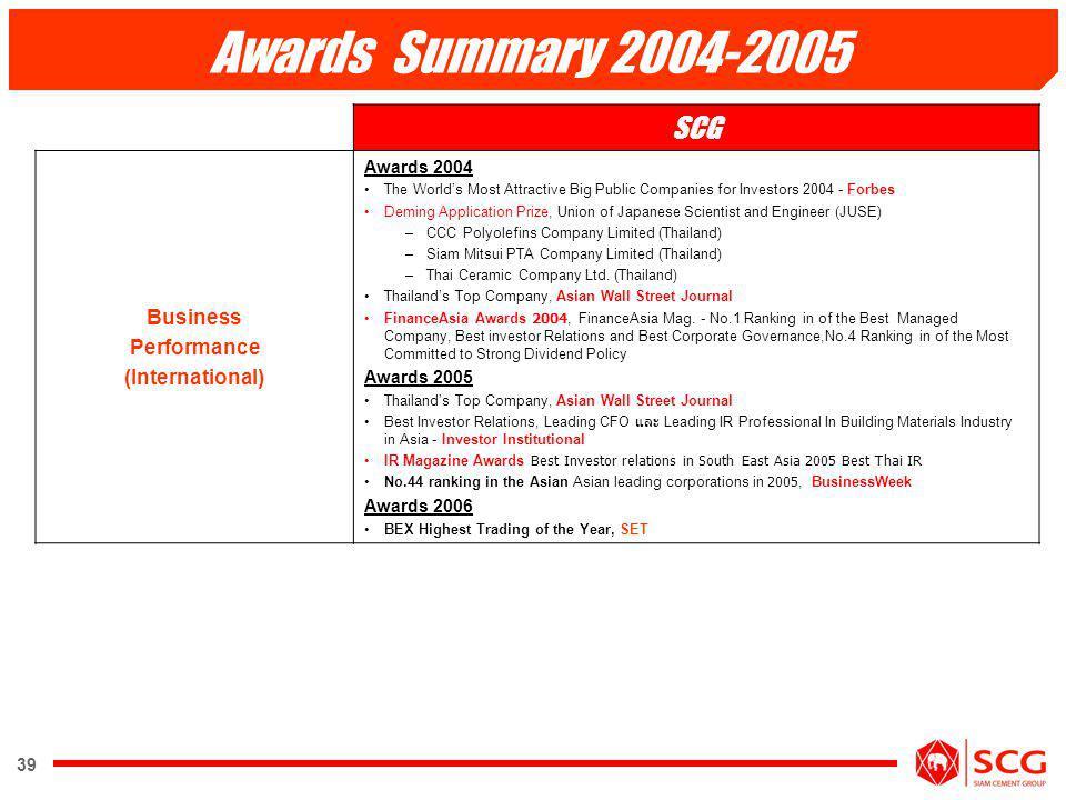 Awards Summary 2004-2005 SCG Business Performance (International)