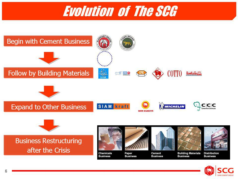 Evolution of The SCG Begin with Cement Business