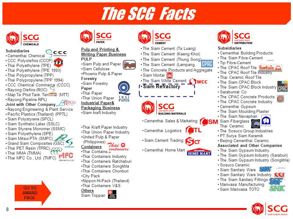 The SCG Facts Pulp and Printing & Writing Paper Business. PULP. Siam Pulp and Paper. Siam Cellulose.