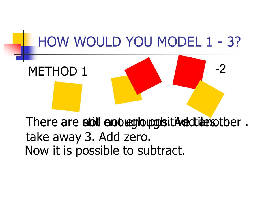 HOW WOULD YOU MODEL 1 - 3 -2 METHOD 1