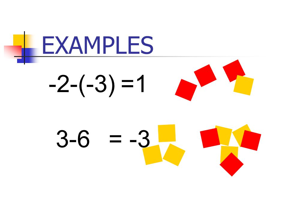 EXAMPLES -2-(-3) =1. 3-6. = -3.