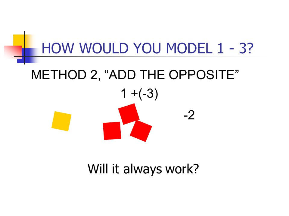 HOW WOULD YOU MODEL 1 - 3 METHOD 2, ADD THE OPPOSITE 1 +(-3) -2