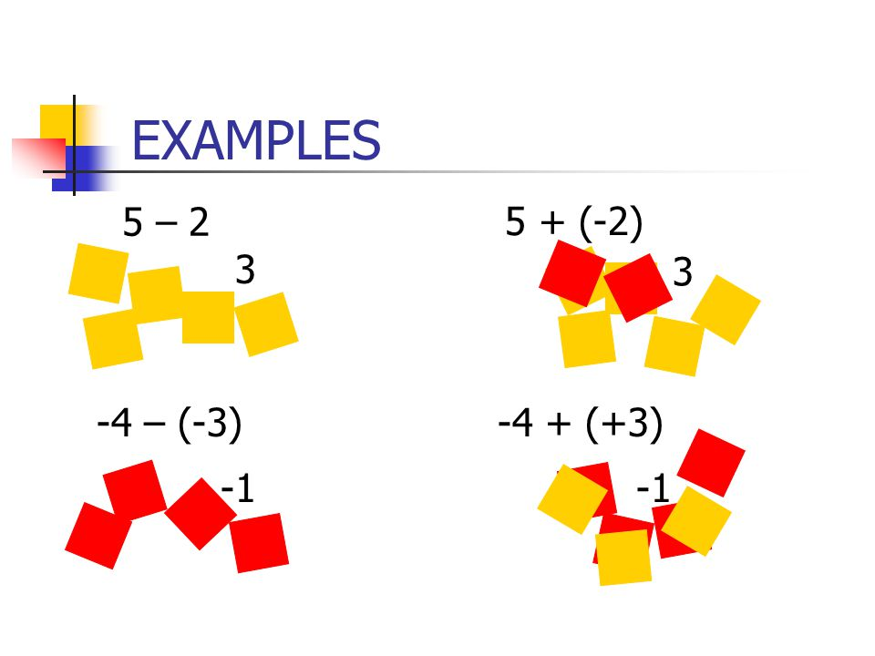 EXAMPLES 5 – 2 5 + (-2) 3 3 -4 – (-3) -4 + (+3) -1 -1