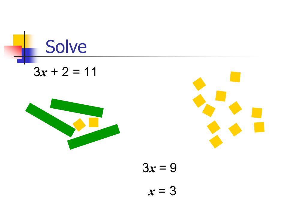 Solve 3x + 2 = 11 3x = 9 x = 3