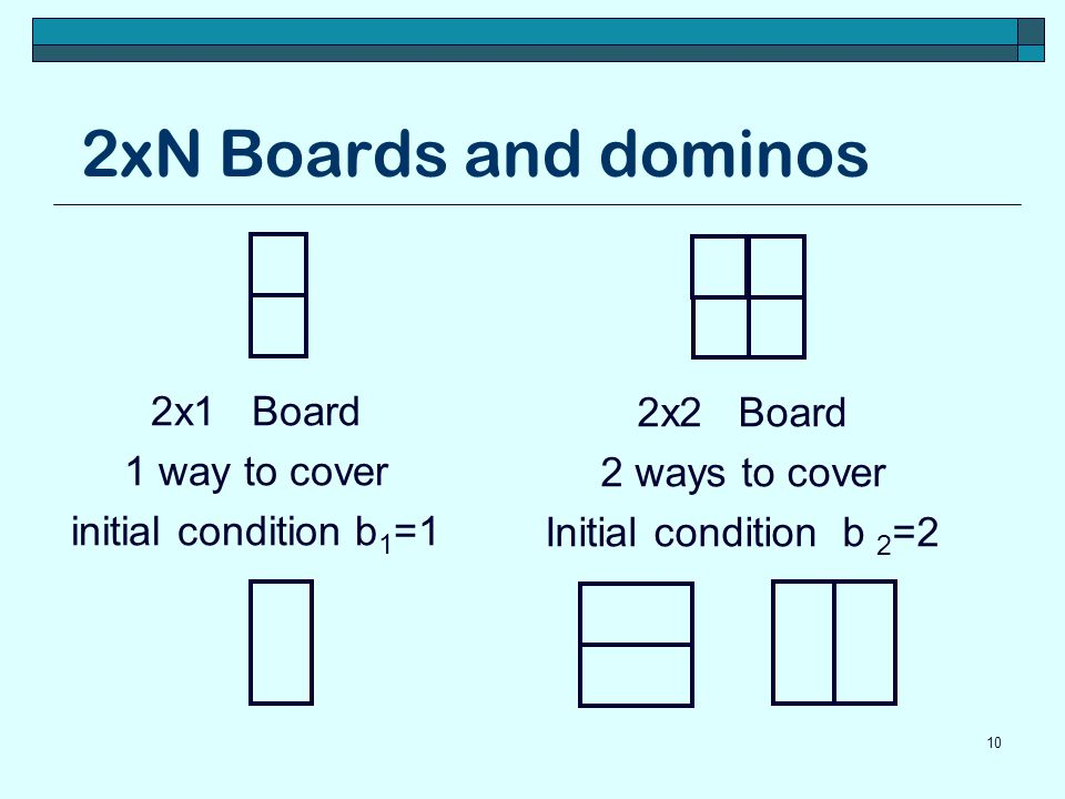 2xN Boards and dominos 2x1 Board 2x2 Board 1 way to cover