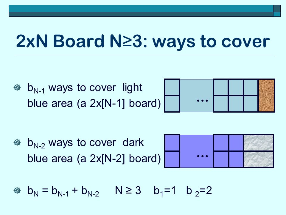 2xN Board N≥3: ways to cover