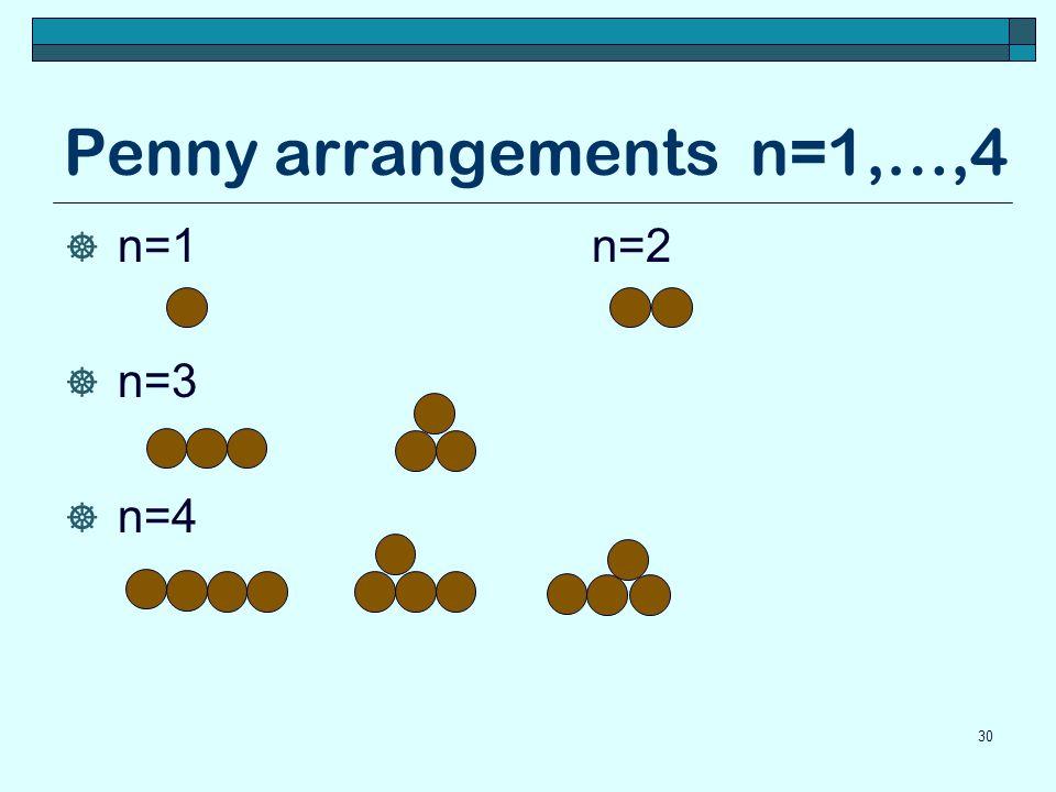 Penny arrangements n=1,…,4