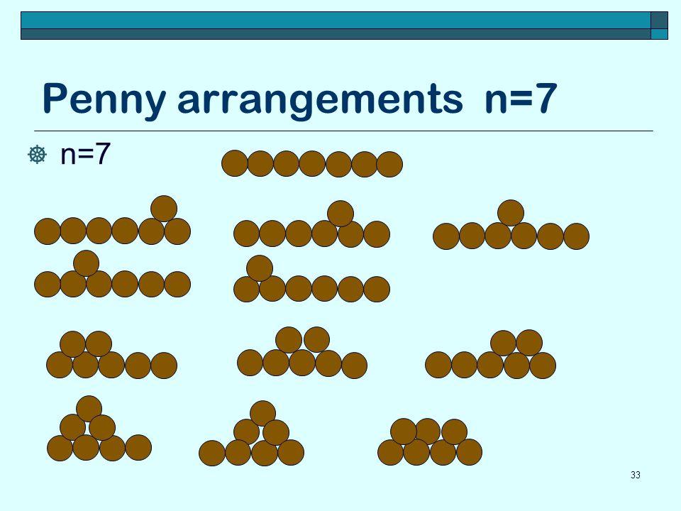 Penny arrangements n=7 n=7