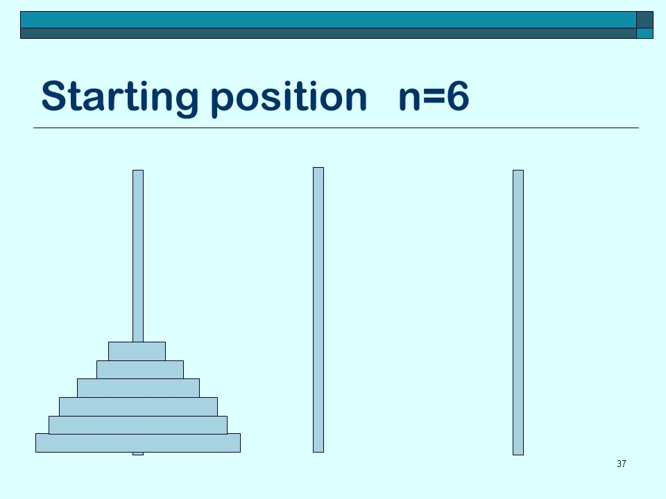 Starting position n=6