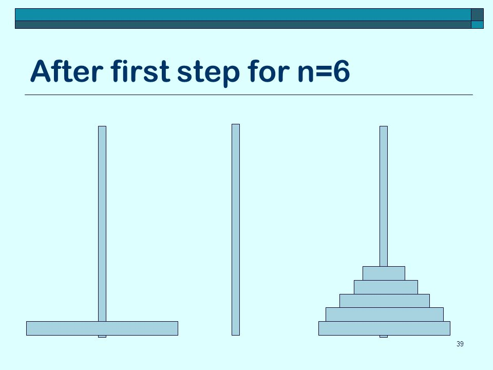 After first step for n=6