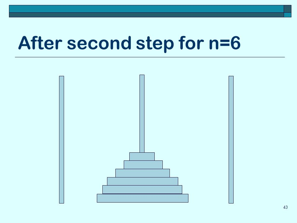 After second step for n=6