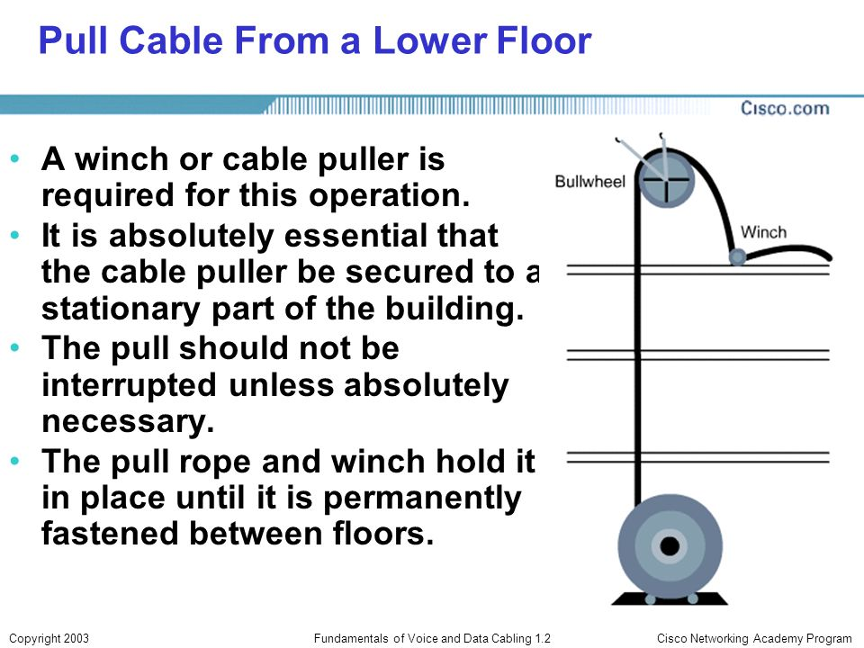 Pull Cable From a Lower Floor
