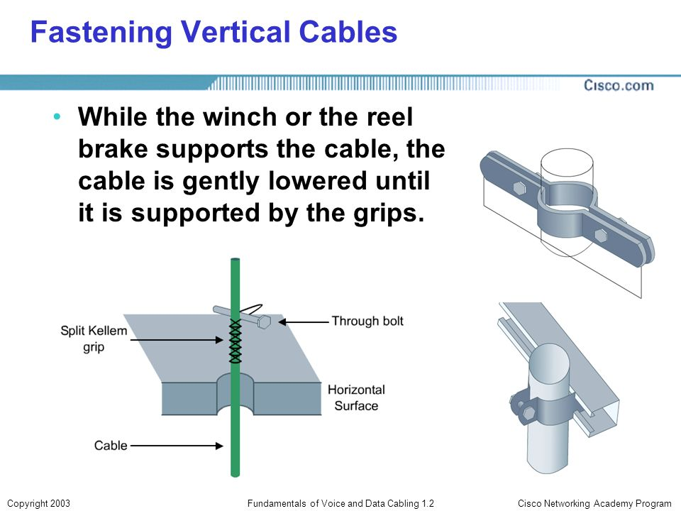 Fastening Vertical Cables