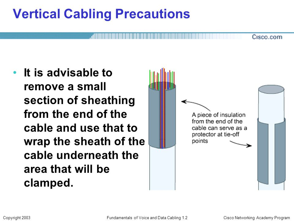 Vertical Cabling Precautions
