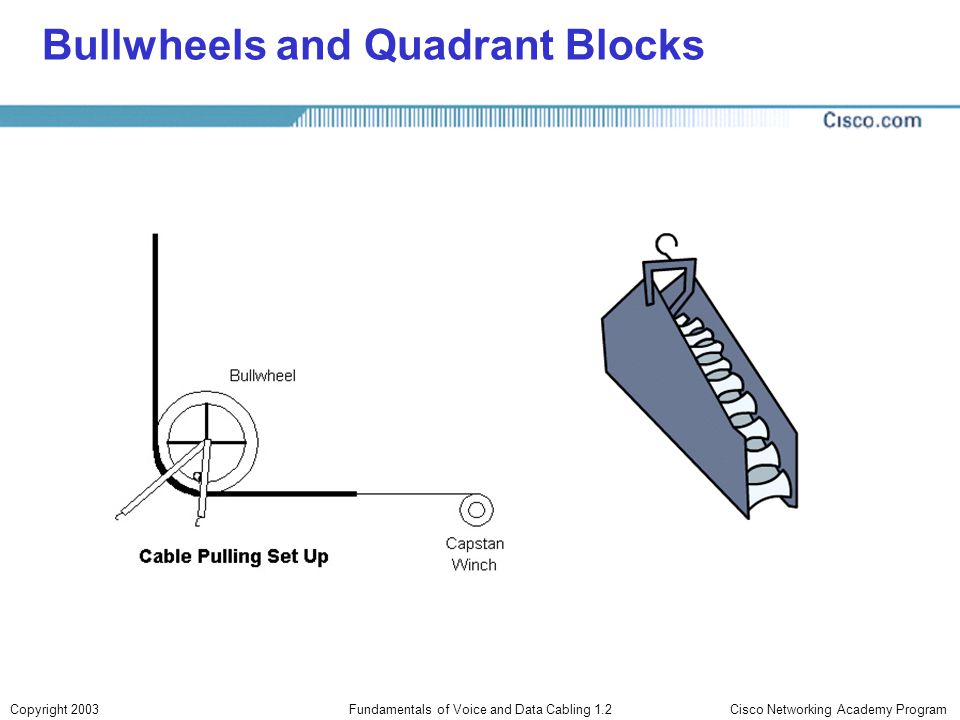 Bullwheels and Quadrant Blocks