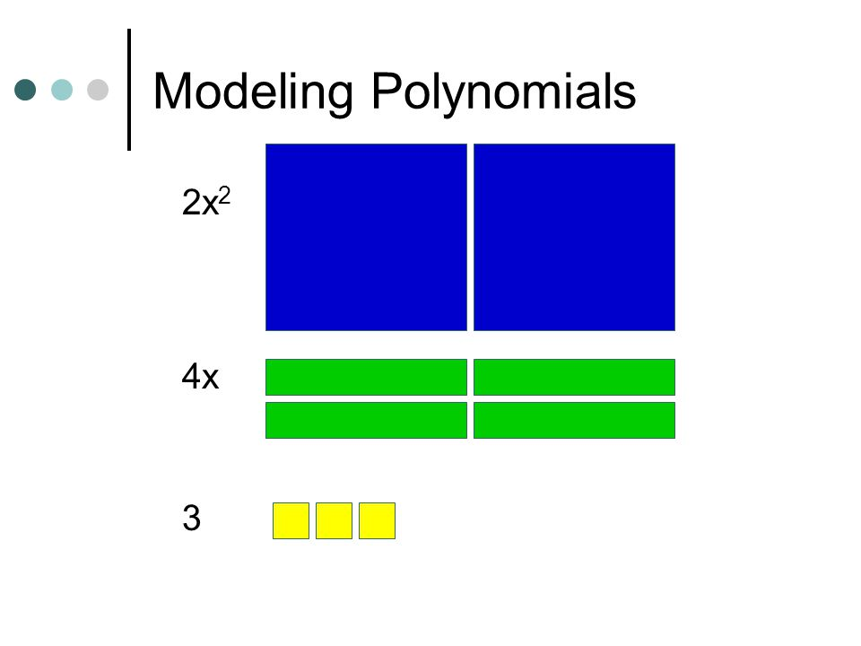 Modeling Polynomials 2x2 4x 3
