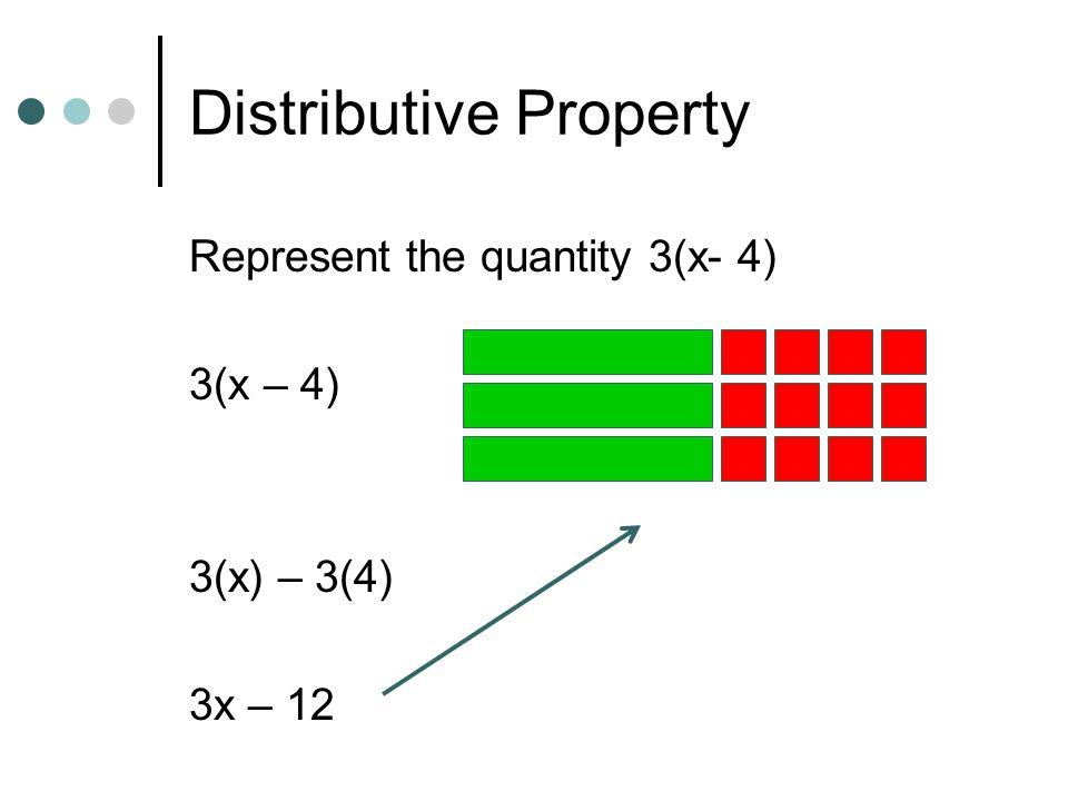 Distributive Property