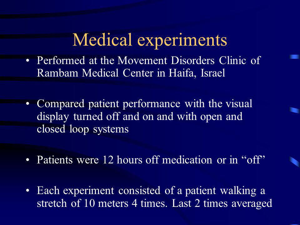 Medical experiments Performed at the Movement Disorders Clinic of Rambam Medical Center in Haifa, Israel.