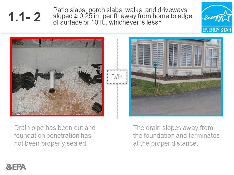 1.1- 2 Patio slabs, porch slabs, walks, and driveways sloped ≥ 0.25 in. per ft. away from home to edge of surface or 10 ft., whichever is less 4.