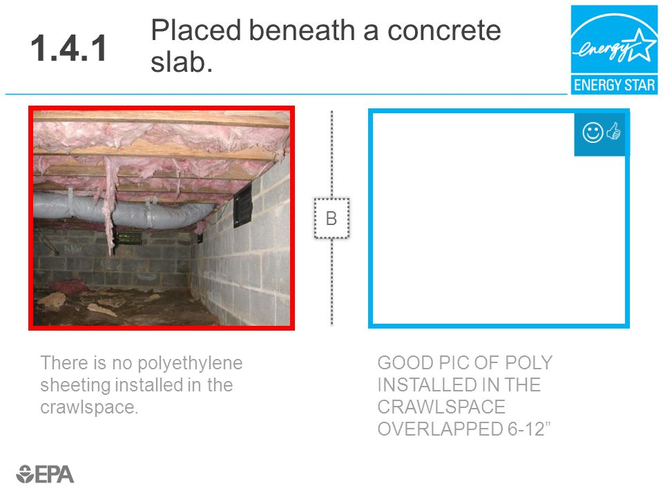 1.4.1 Placed beneath a concrete slab. B