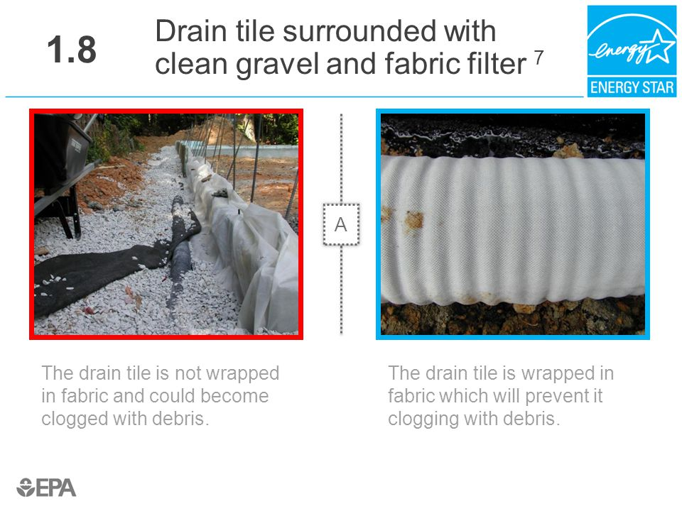 1.8 Drain tile surrounded with clean gravel and fabric filter 7 A