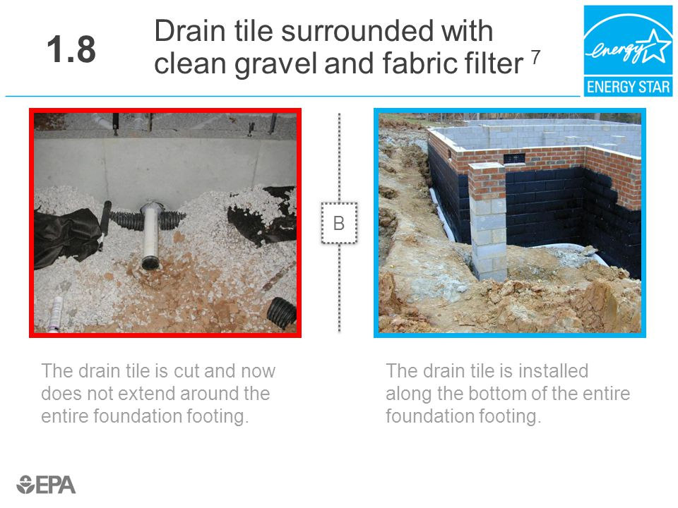1.8 Drain tile surrounded with clean gravel and fabric filter 7 B
