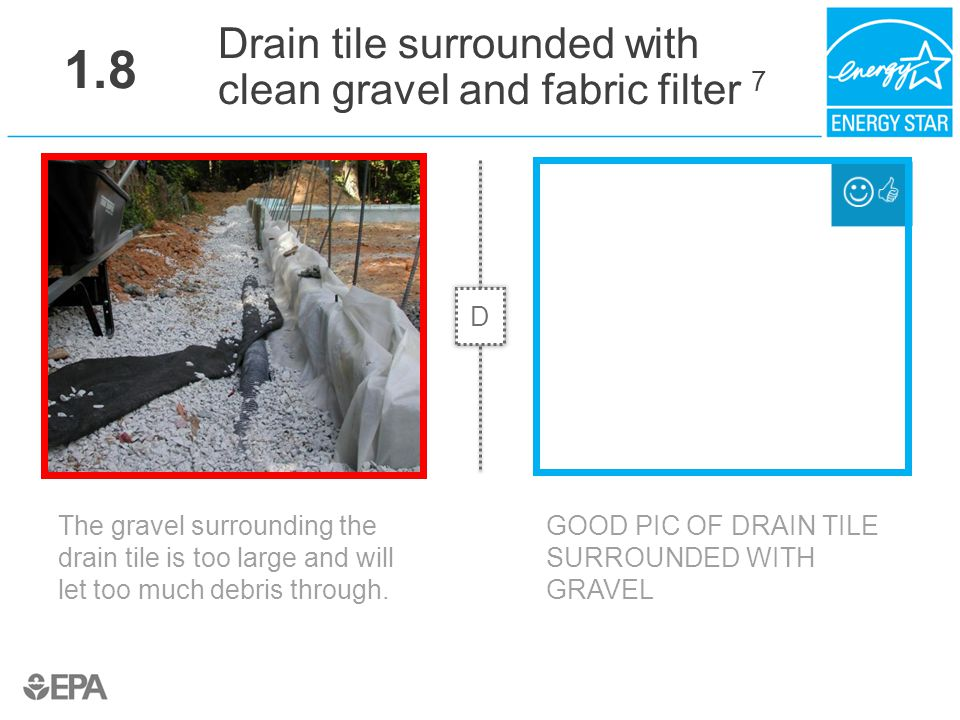 1.8 Drain tile surrounded with clean gravel and fabric filter 7 D