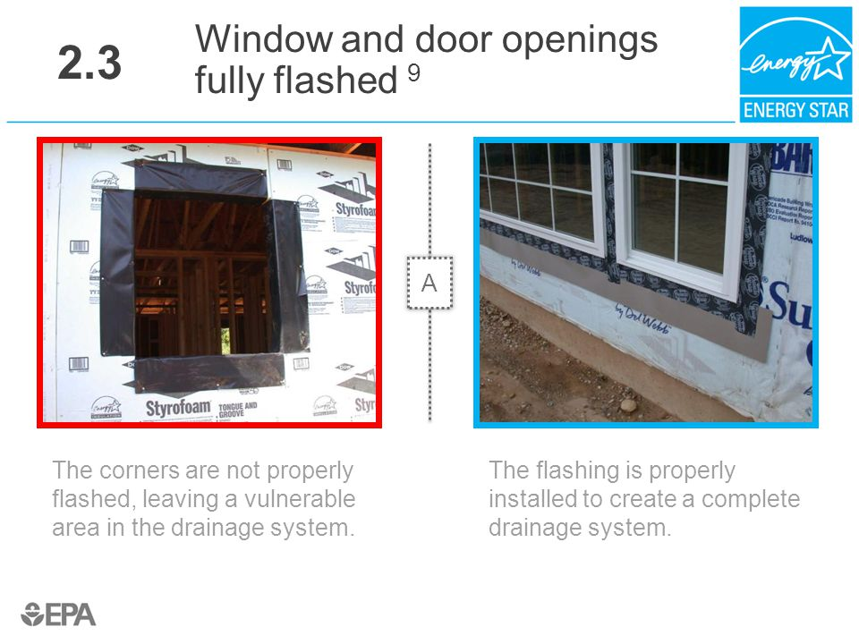 2.3 Window and door openings fully flashed 9 A