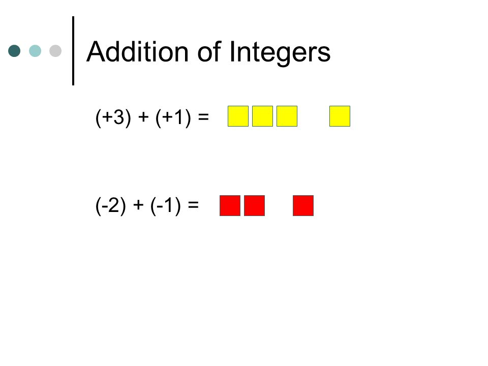 Addition of Integers (+3) + (+1) = (-2) + (-1) =