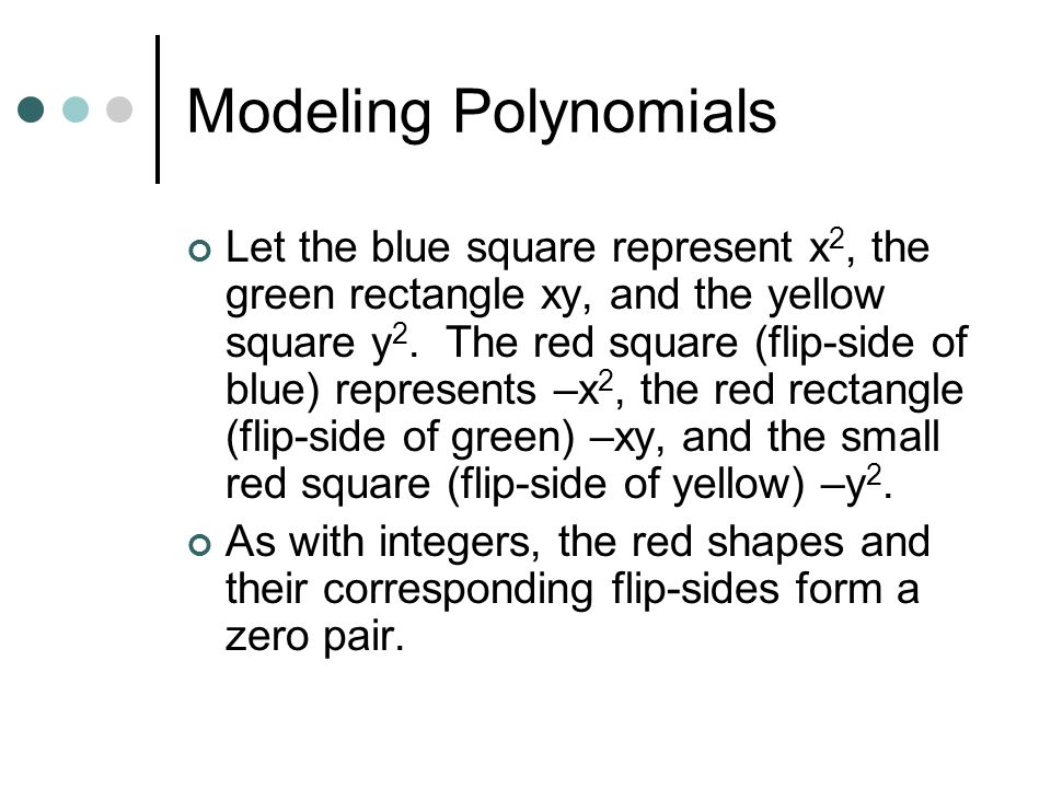 Modeling Polynomials