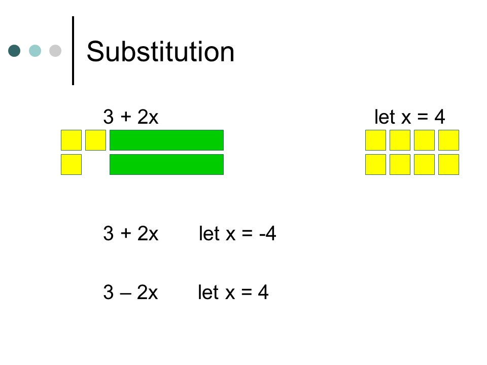 Substitution 3 + 2x let x = 4.
