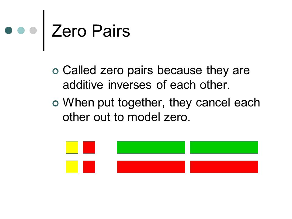 Zero Pairs Called zero pairs because they are additive inverses of each other.