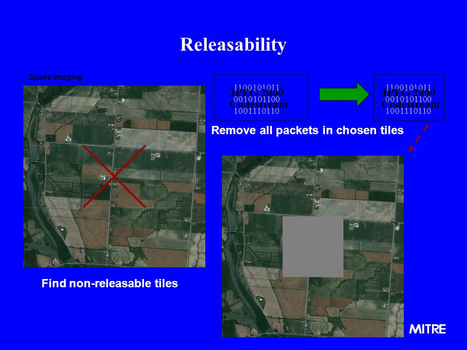 Releasability Remove all packets in chosen tiles