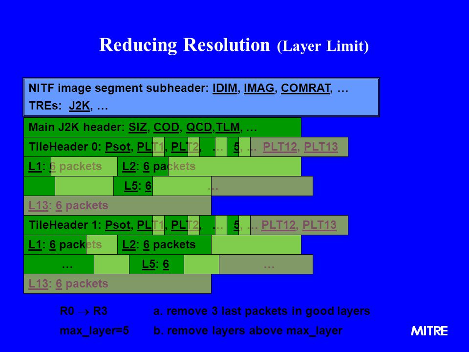Reducing Resolution (Layer Limit)